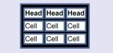 Отображение границ таблицы html-страницы